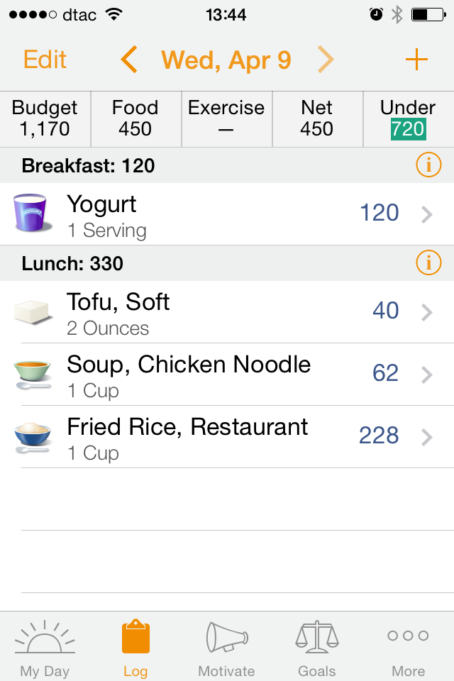 An example of diet log on Lose It! app